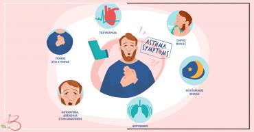 Ομοιοπαθητική και άσθμα